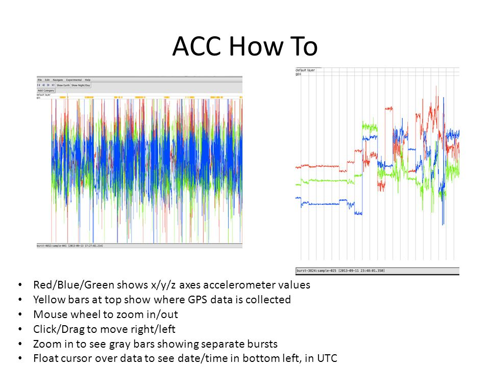 ACC How To Red/Blue/Green shows x/y/z axes accelerometer values