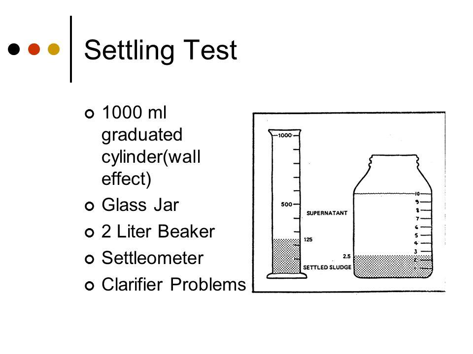 Settling Test 1000 ml graduated cylinder(wall effect) Glass Jar