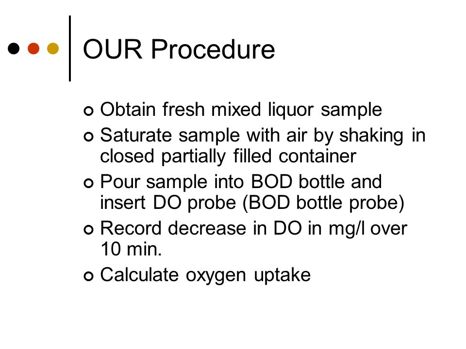 OUR Procedure Obtain fresh mixed liquor sample