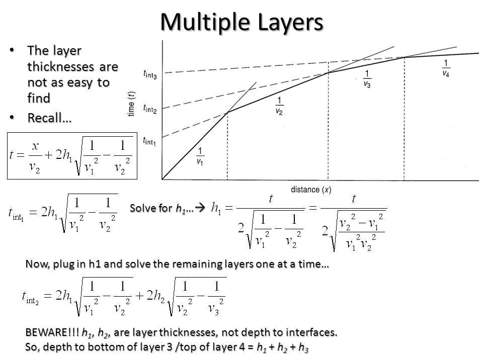 Multiple Layers The layer thicknesses are not as easy to find Recall…