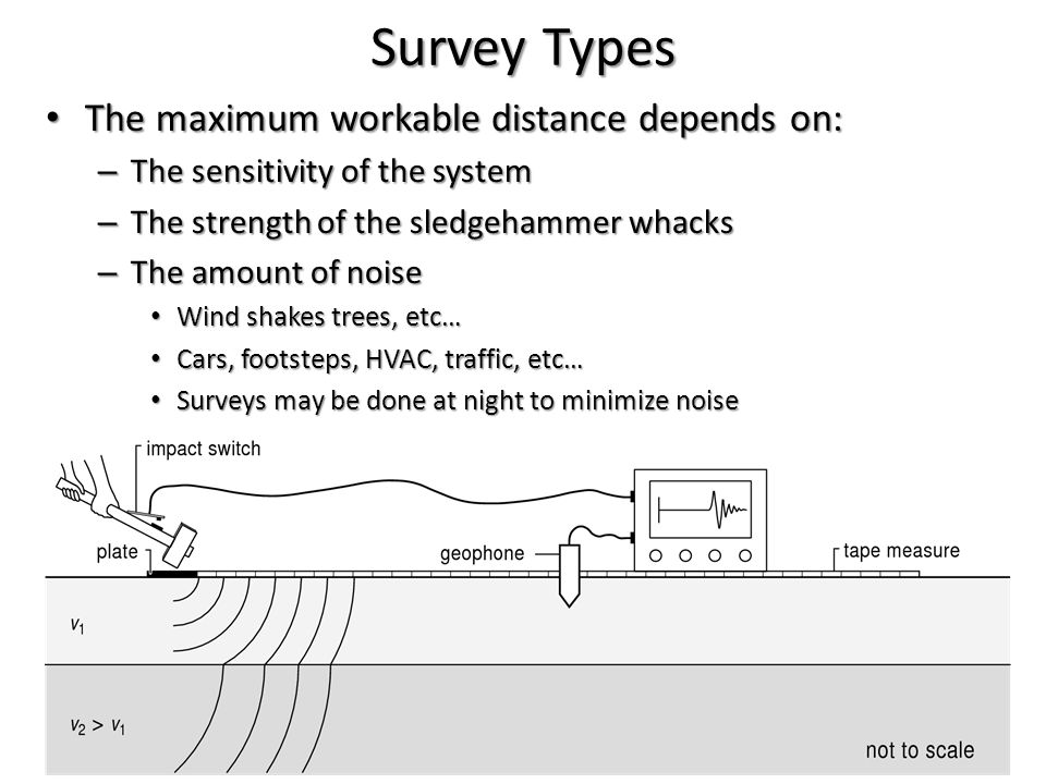 Survey Types The maximum workable distance depends on: