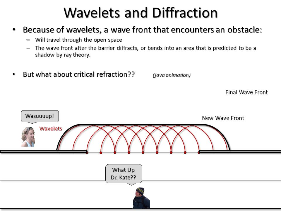 Wavelets and Diffraction