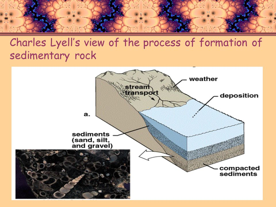 Charles Lyell's view of the process of formation of sedimentary rock