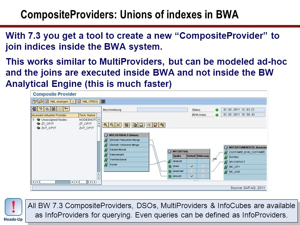 In Memory Processing - BWA 7.2 and BW 7.3