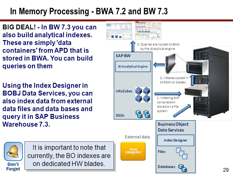 The New SAP BW 7.3 Features – Modeling in BWA 7.2
