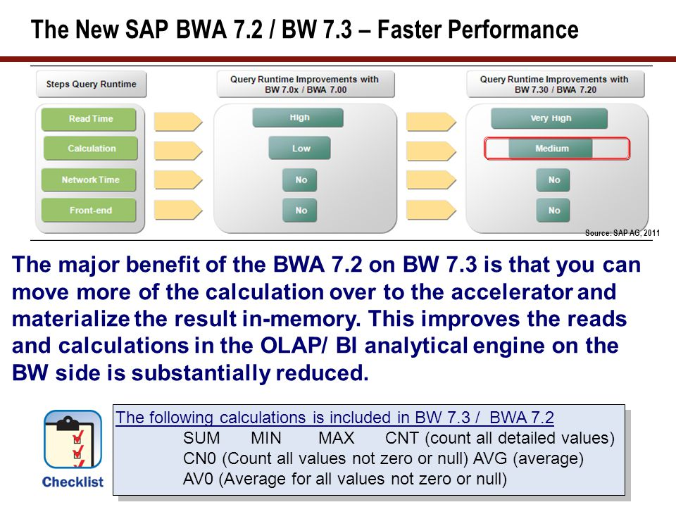 The SAP BW 7.3/BWA 7.2 Limitations and Query Settings