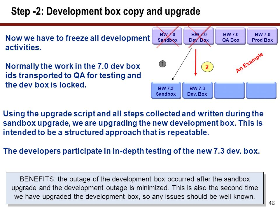 Step -3: Production box copy and QA upgrade