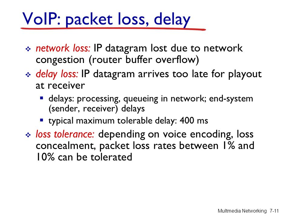 VoIP: packet loss, delay