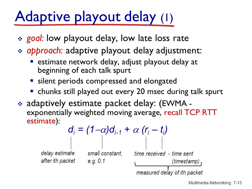 Adaptive playout delay (1)