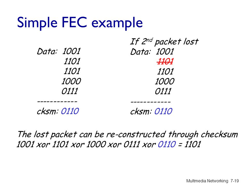 Simple FEC example If 2nd packet lost Data: 1001 Data: 1001 1101 1101