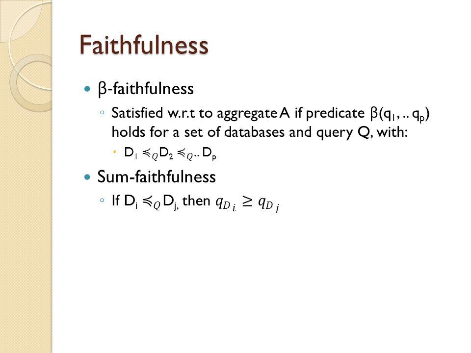 Faithfulness β-faithfulness Sum-faithfulness