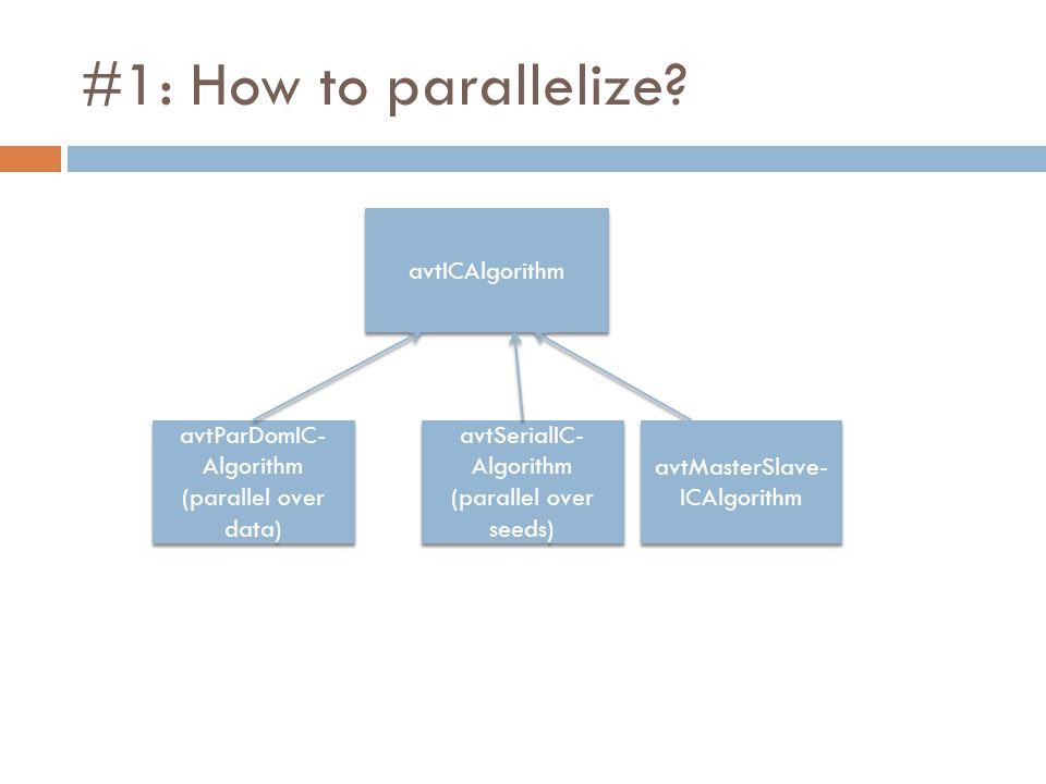 #1: How to parallelize avtICAlgorithm avtParDomIC-Algorithm