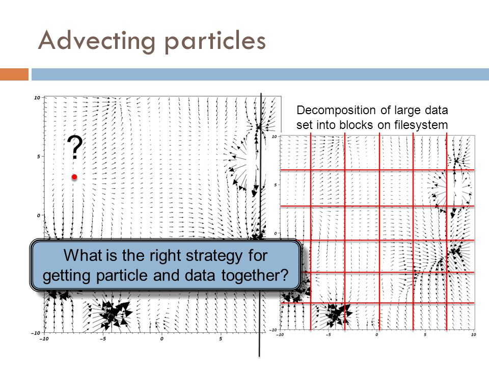 Advecting particles Decomposition of large data set into blocks on filesystem.