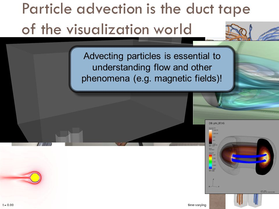 Particle advection is the duct tape of the visualization world