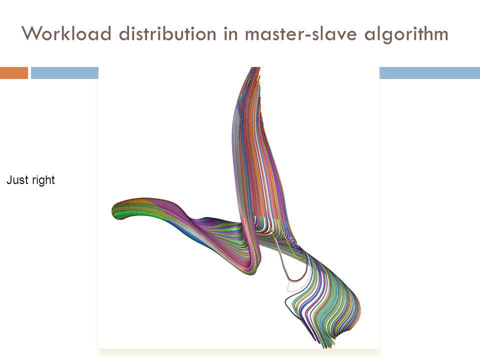 Workload distribution in master-slave algorithm