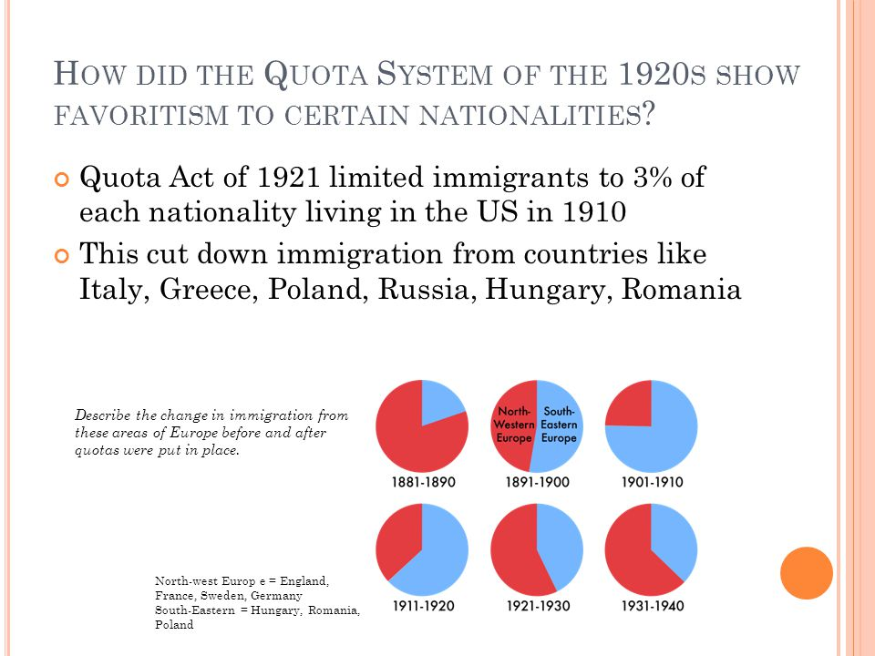 How did the Quota System of the 1920s show favoritism to certain nationalities