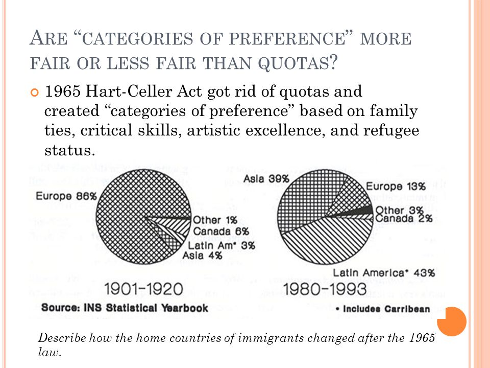 Are categories of preference more fair or less fair than quotas