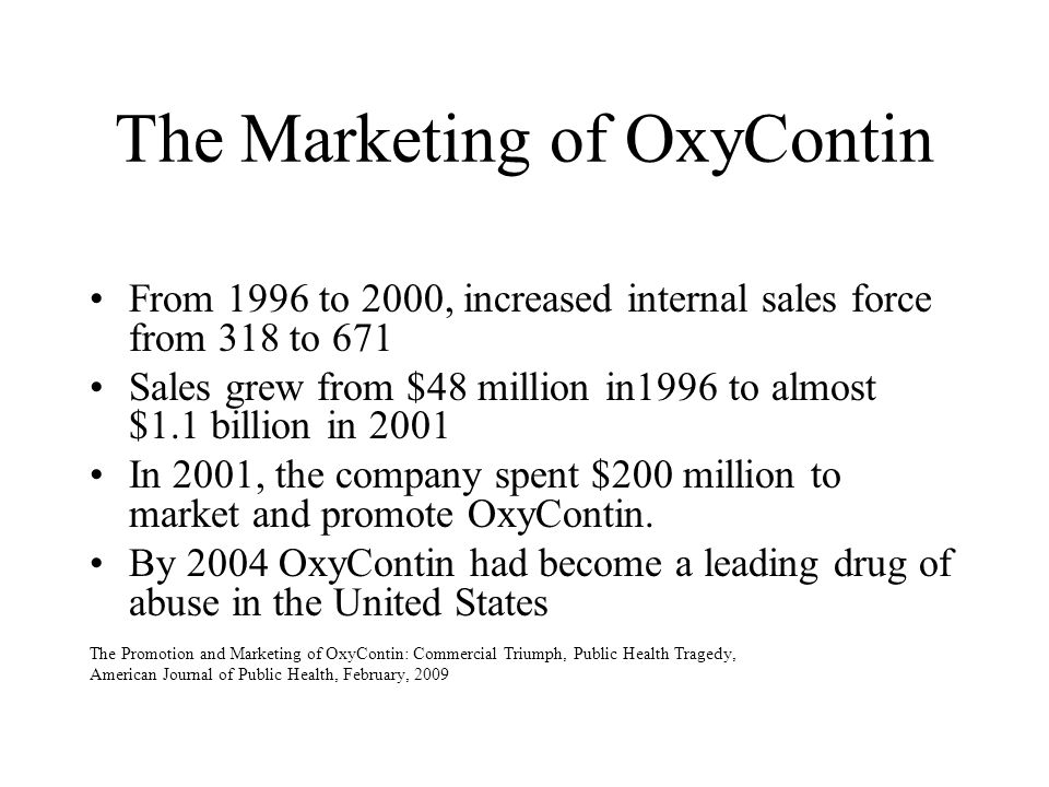 The Marketing of OxyContin