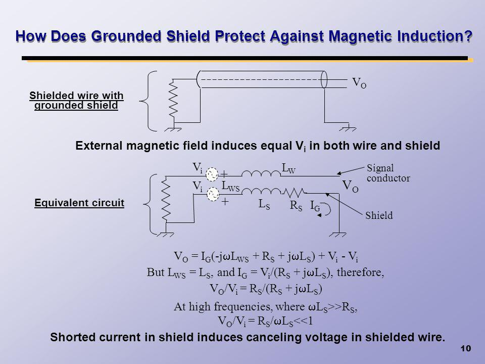 How Does Grounded Shield Protect Against Magnetic Induction