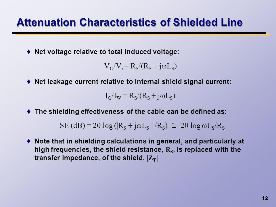 Attenuation Characteristics of Shielded Line