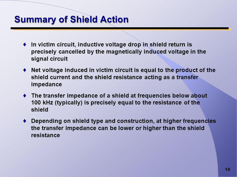 Summary of Shield Action