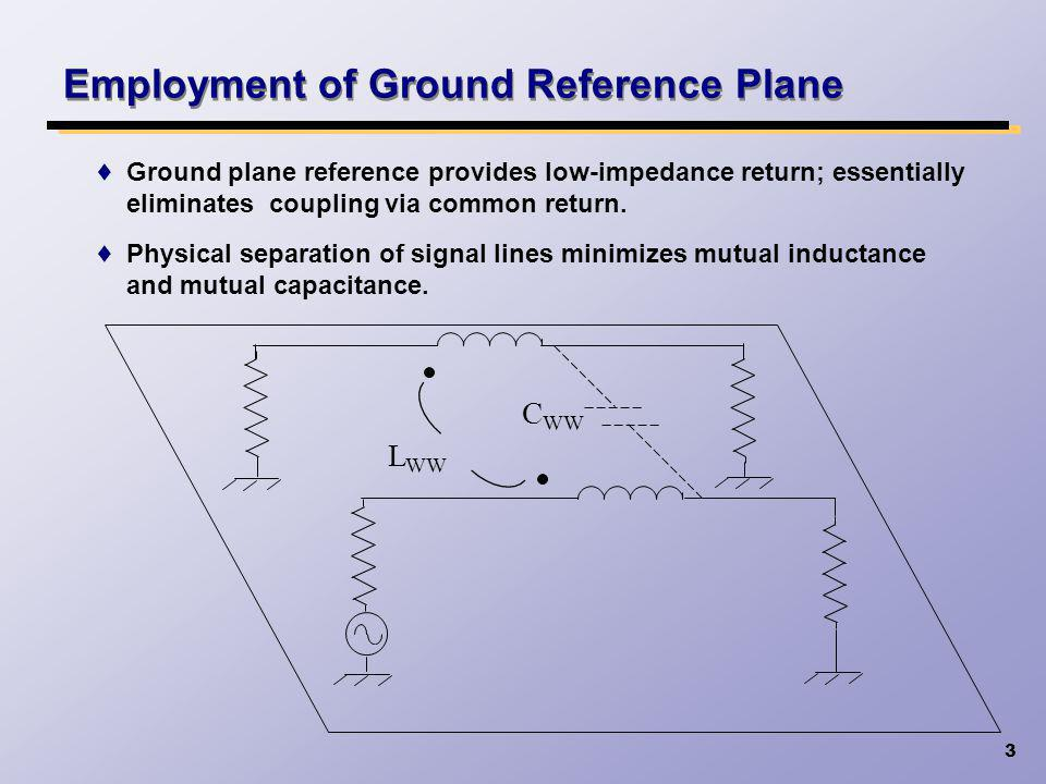Employment of Ground Reference Plane