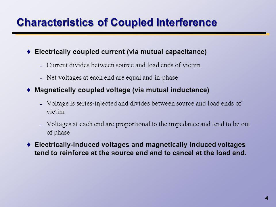 Characteristics of Coupled Interference