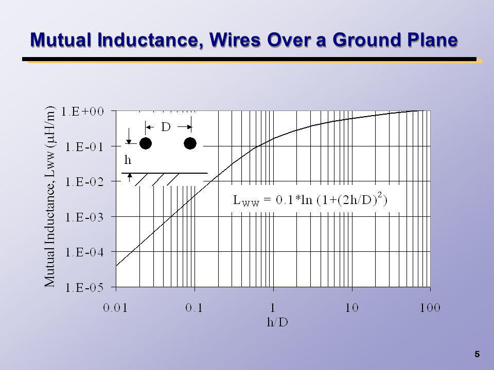 Mutual Inductance, Wires Over a Ground Plane