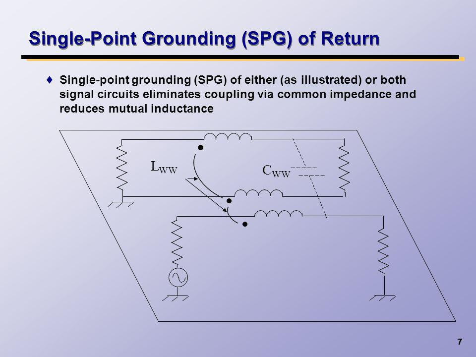 Single-Point Grounding (SPG) of Return