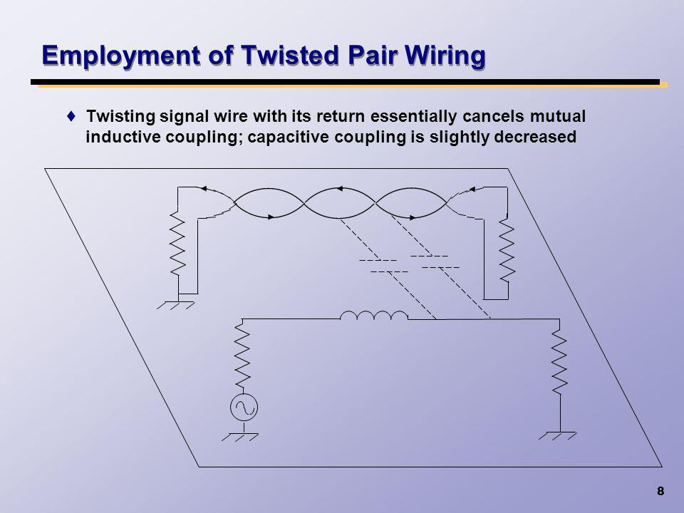 Employment of Twisted Pair Wiring
