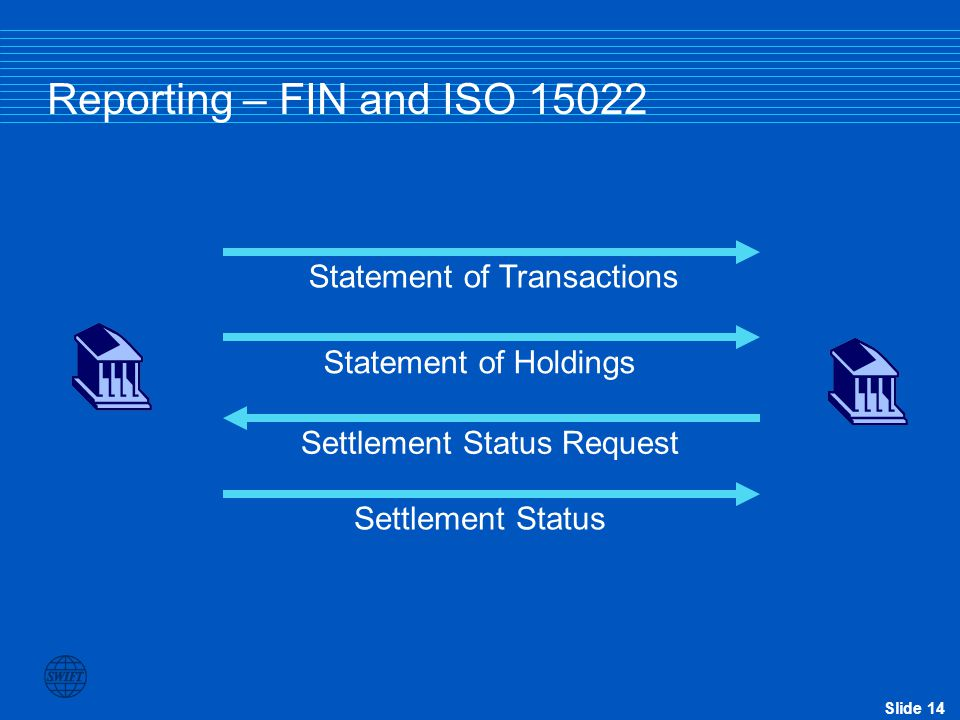 Reporting – FIN and ISO 15022 Statement of Transactions