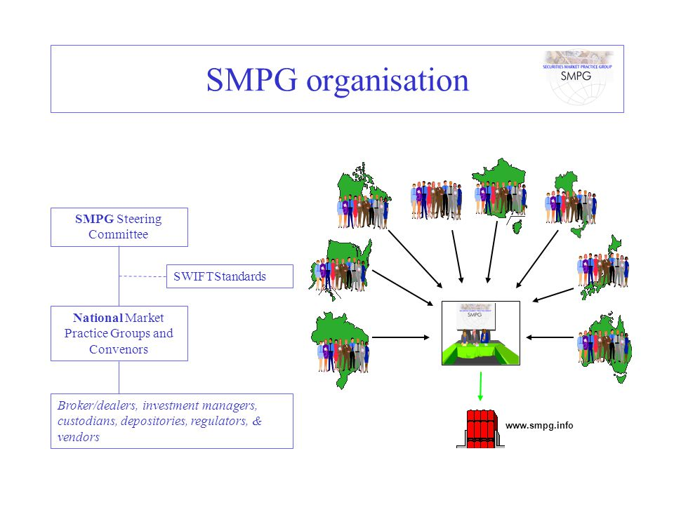 SMPG organisation SMPG Steering Committee SWIFTStandards