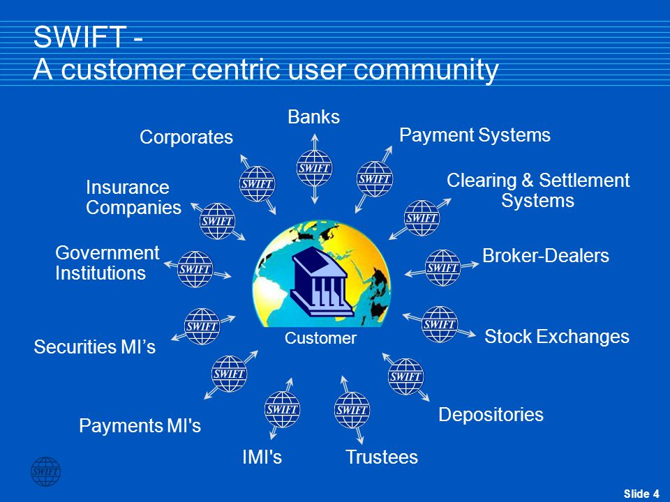 SWIFT - A customer centric user community
