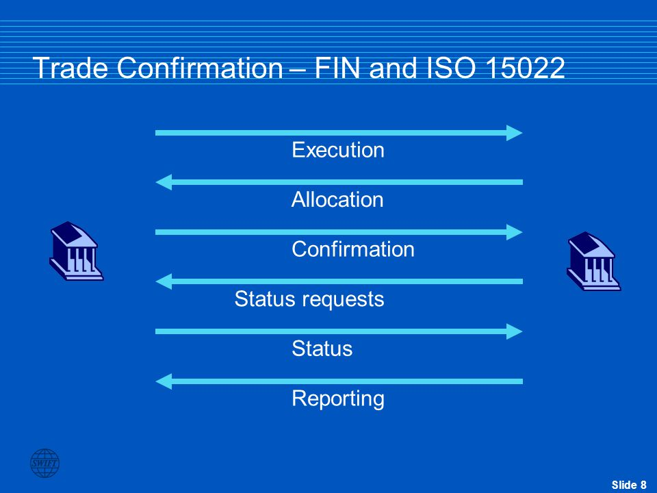Trade Confirmation – FIN and ISO 15022