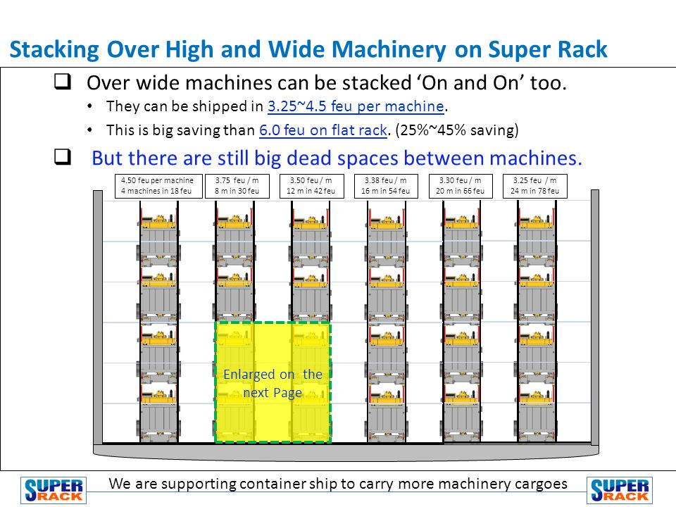 Stacking Over High and Wide Machinery on Super Rack