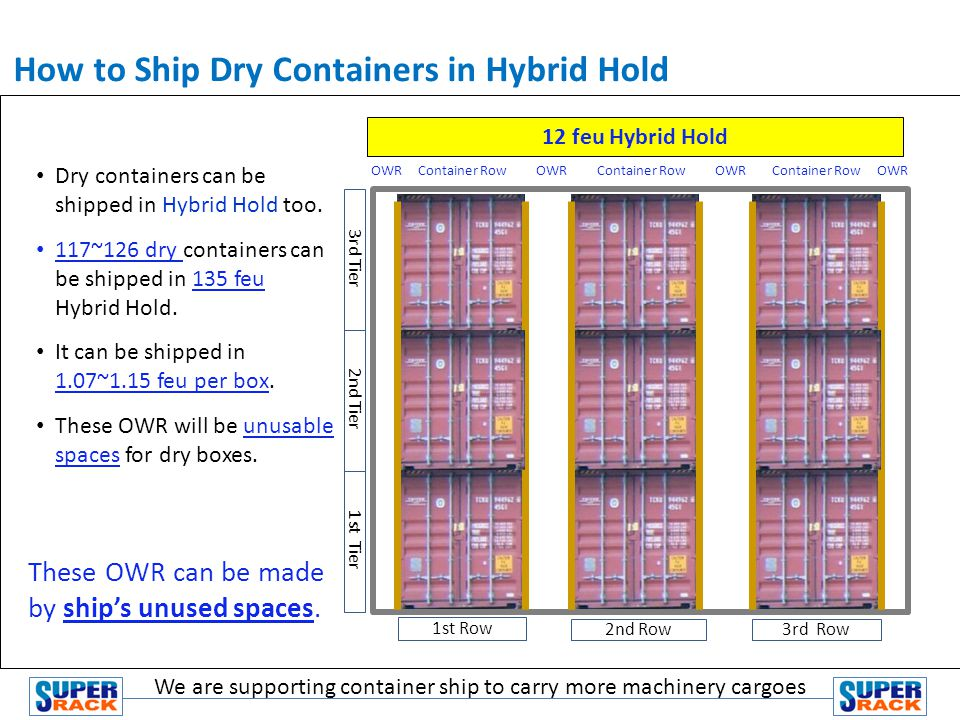 We are supporting container ship to carry more machinery cargoes