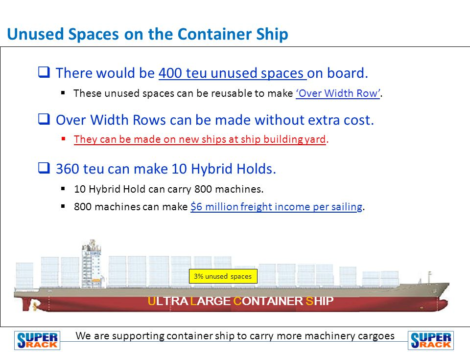 ULTRA LARGE CONTAINER SHIP