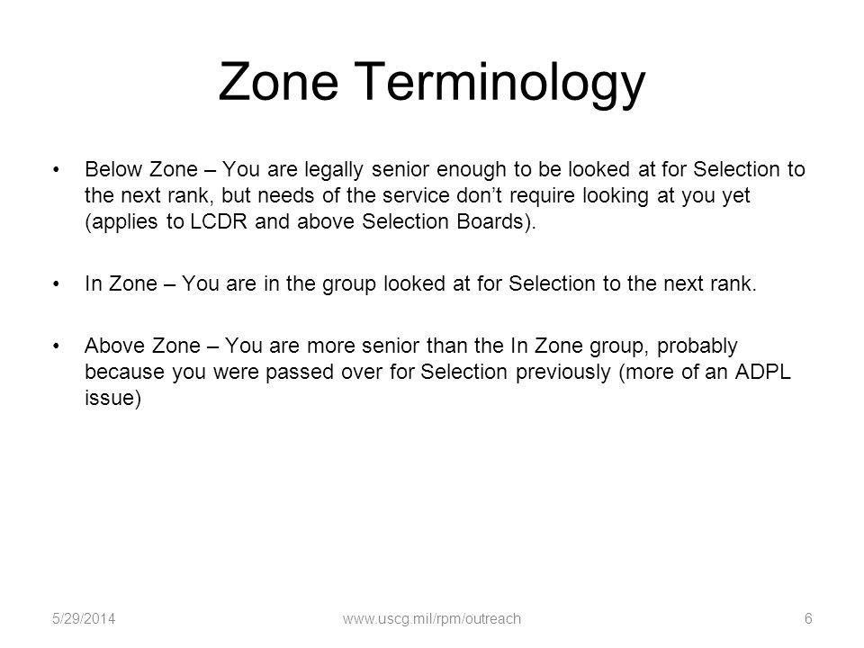 Zone Terminology