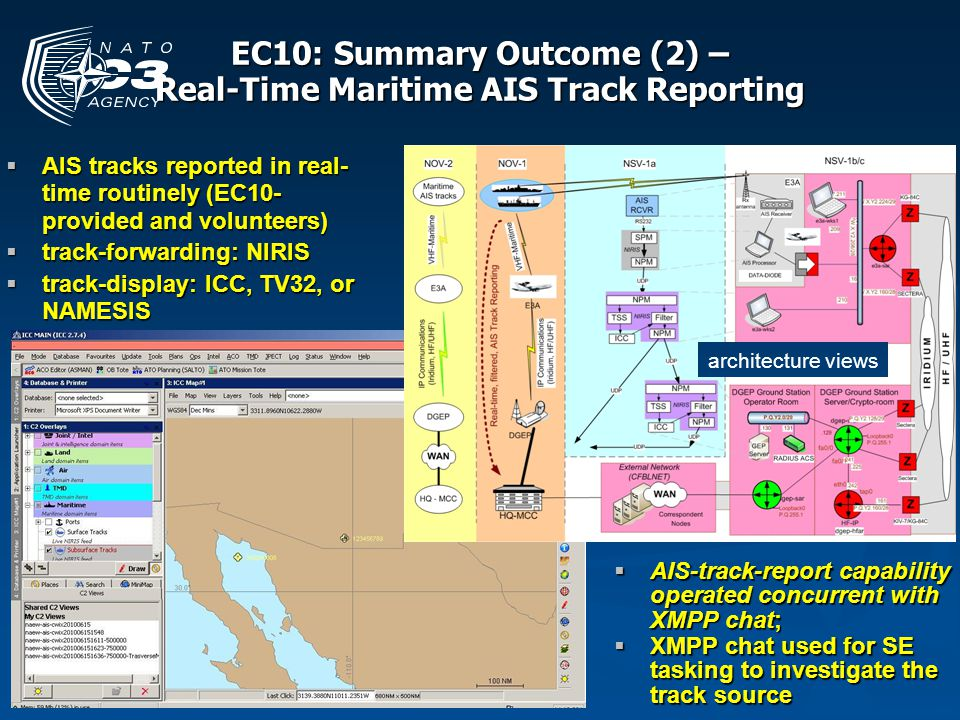 EC10: Summary Outcome (2) – Real-Time Maritime AIS Track Reporting