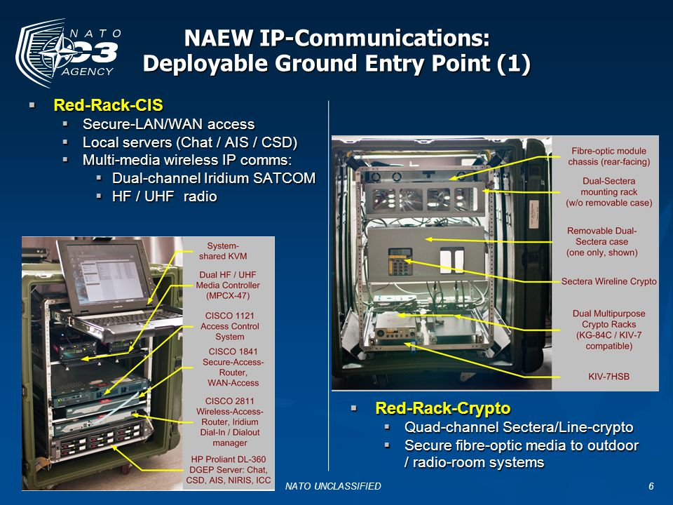NAEW IP-Communications: Deployable Ground Entry Point (1)