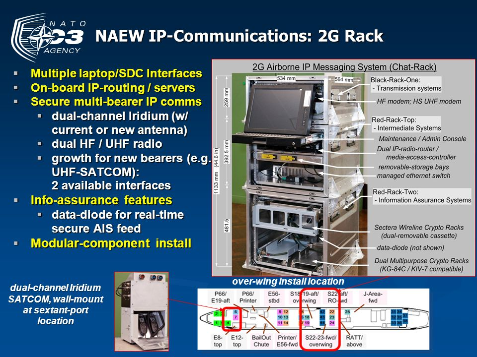 NAEW IP-Communications: 2G Rack