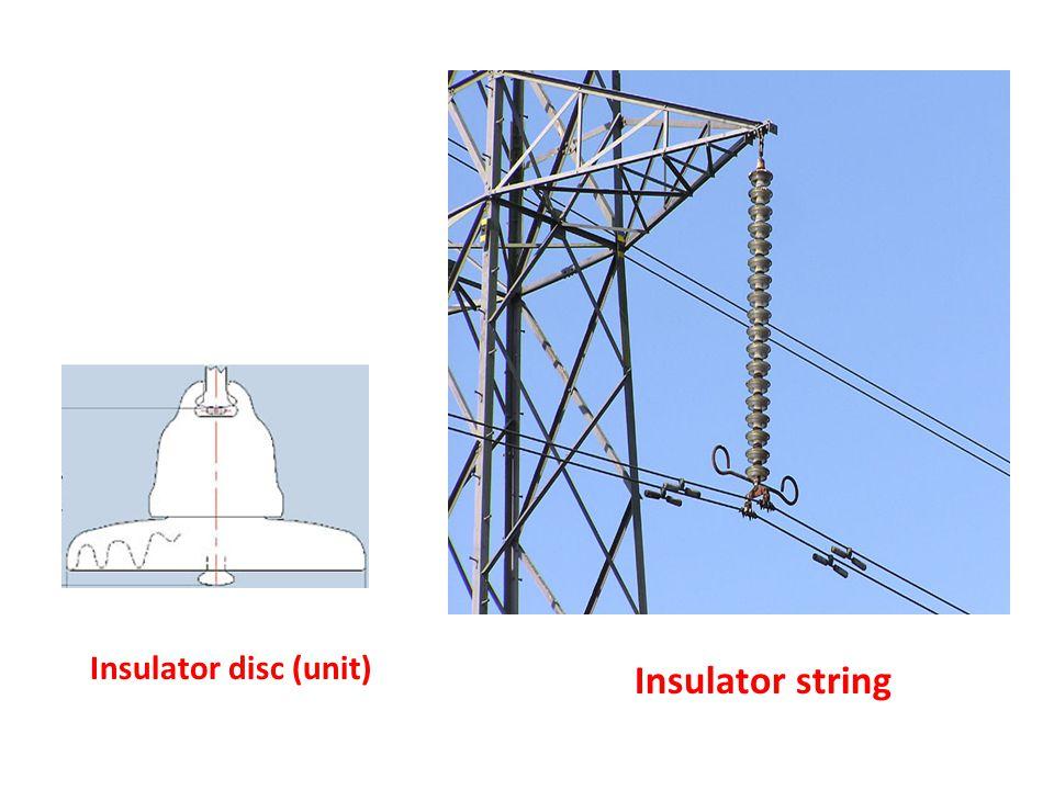 Insulator disc (unit) Insulator string