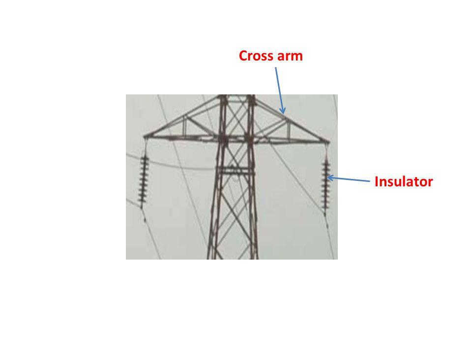 Cross arm Insulator