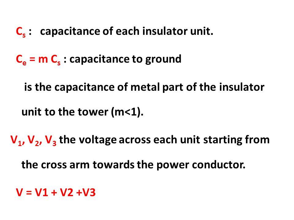 Cs : capacitance of each insulator unit