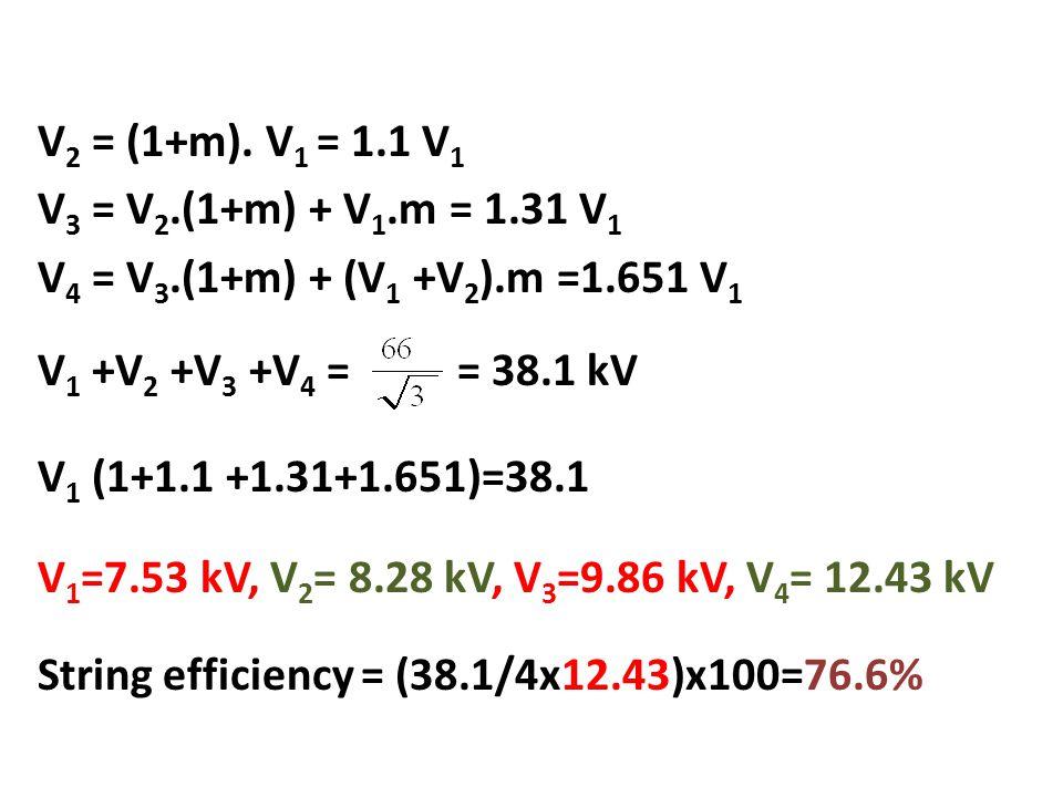 V2 = (1+m). V1 = 1. 1 V1 V3 = V2. (1+m) + V1. m = 1. 31 V1 V4 = V3