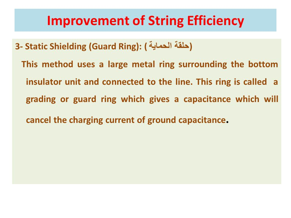 Improvement of String Efficiency