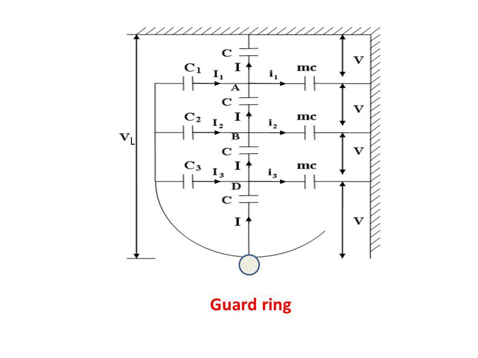 L Guard ring