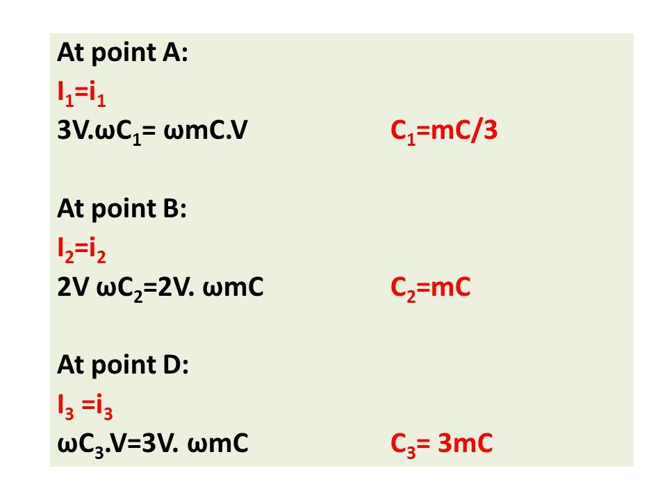 At point A: I1=i1 3V. ωC1= ωmC. V C1=mC/3 At point B: I2=i2 2V ωC2=2V