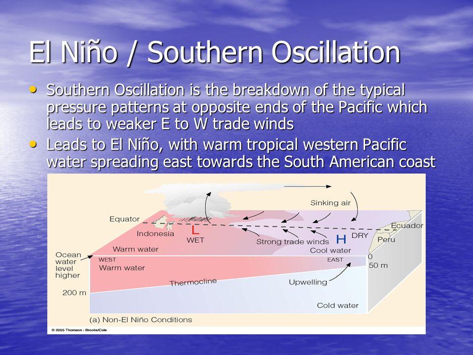 El Niño / Southern Oscillation
