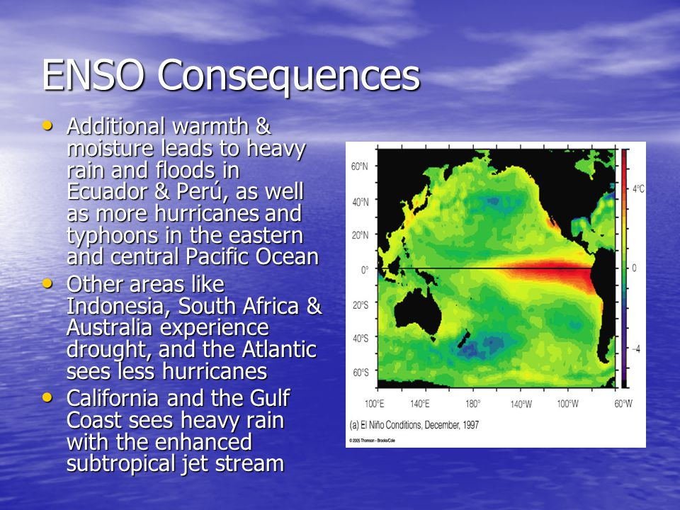 ENSO Consequences
